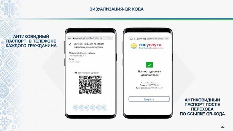 В Башкирии начнут выдавать антиковидные паспорта в феврале
